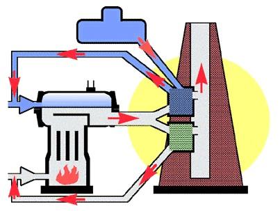 разводка отопления от газового котла
