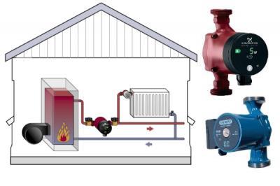 Установка циркуляционного насоса в отопительную систему дома