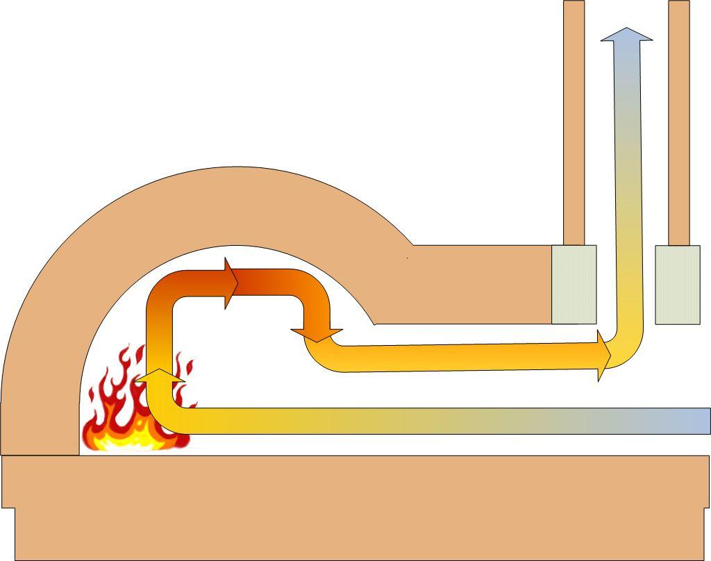 Подача воздуха в печь