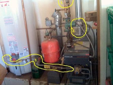Принцип работы двухконтурного газового котла