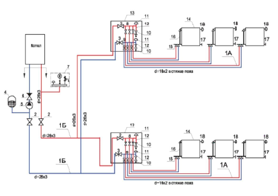 Схема отопления с помощью котла
