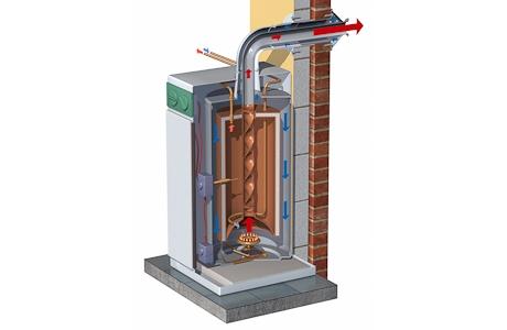 Подключение накопительного водонагревателя