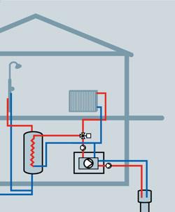 электрический котел отопления с насосом