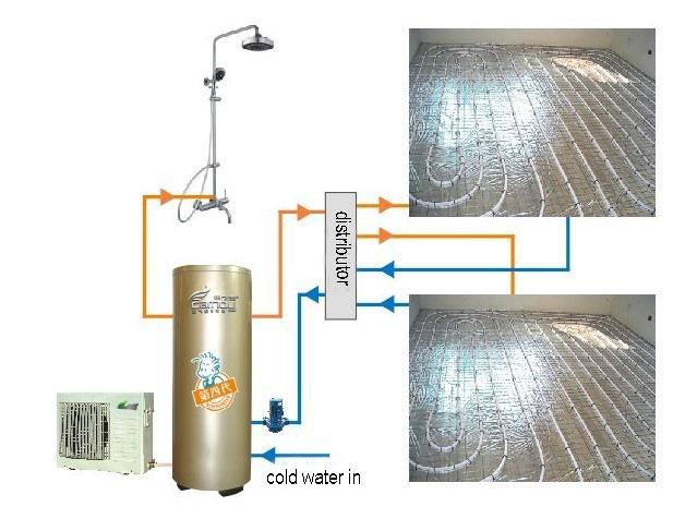 Оборудование для теплого водяного пола