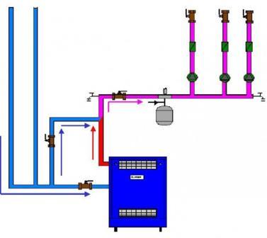 двухконтурных газовых отопительных котлов
