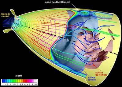Двухконтурный энергонезависимый газовый котел