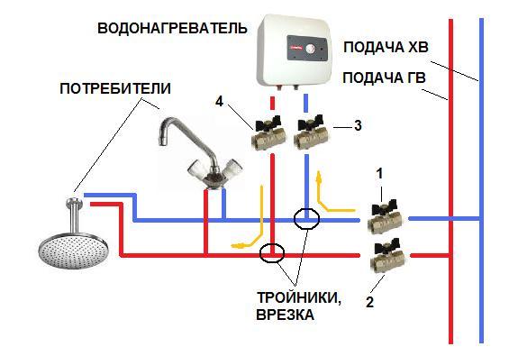 Капает вода из водонагревателя что делать